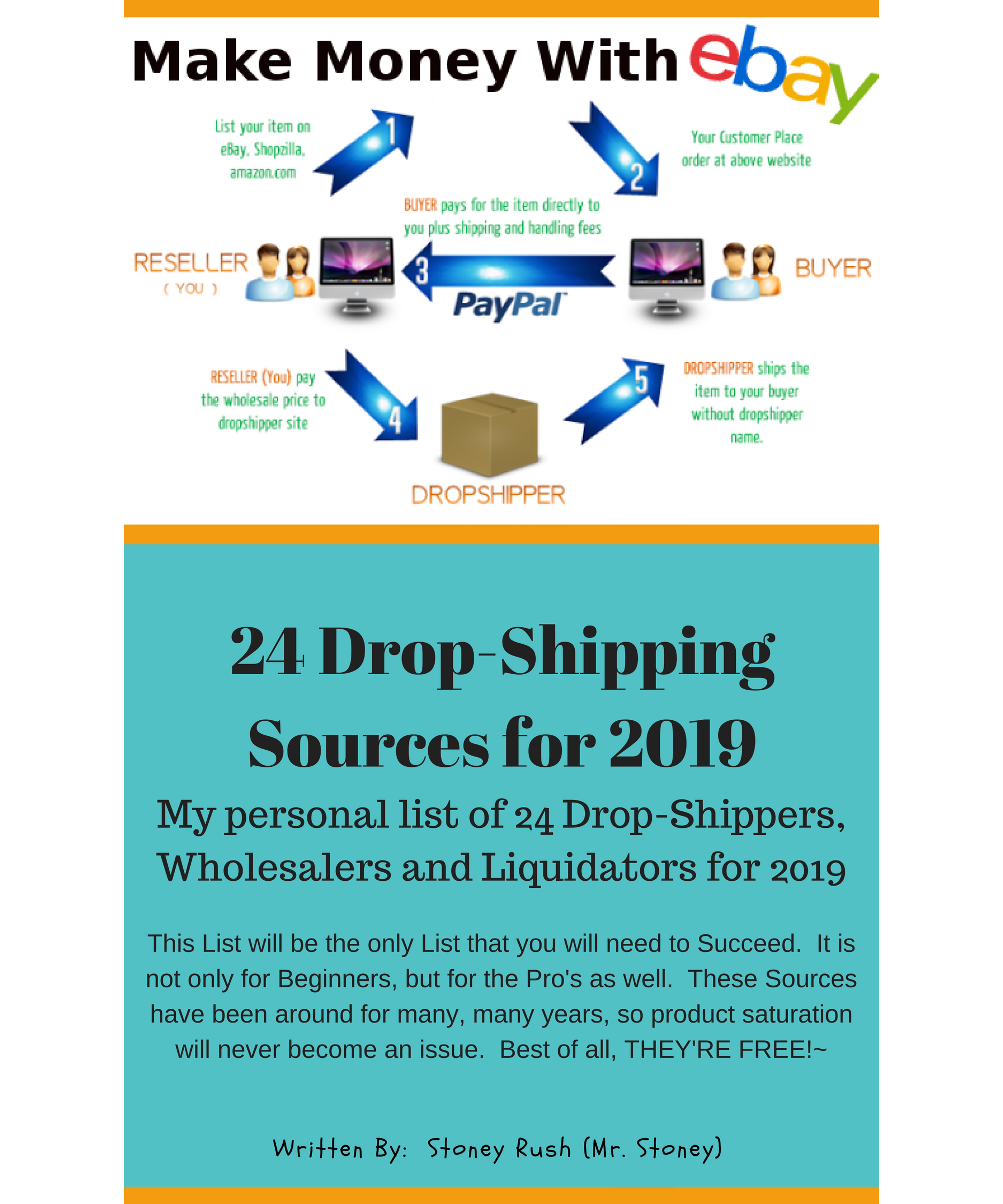 Make Money With Ebay Dropshipping Sources Money Munchkids